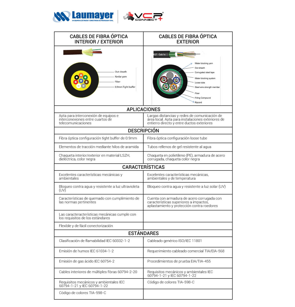 fibra-optica-vcp-connect-+-nuevo-portafolio-2